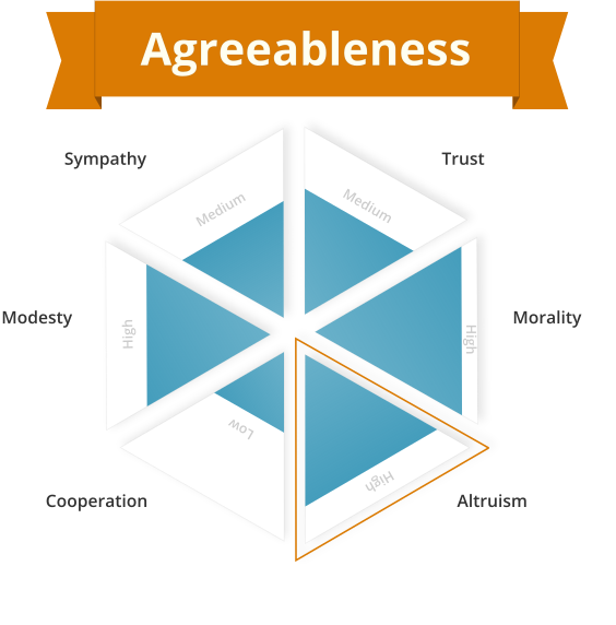 Agreeableness personality trait