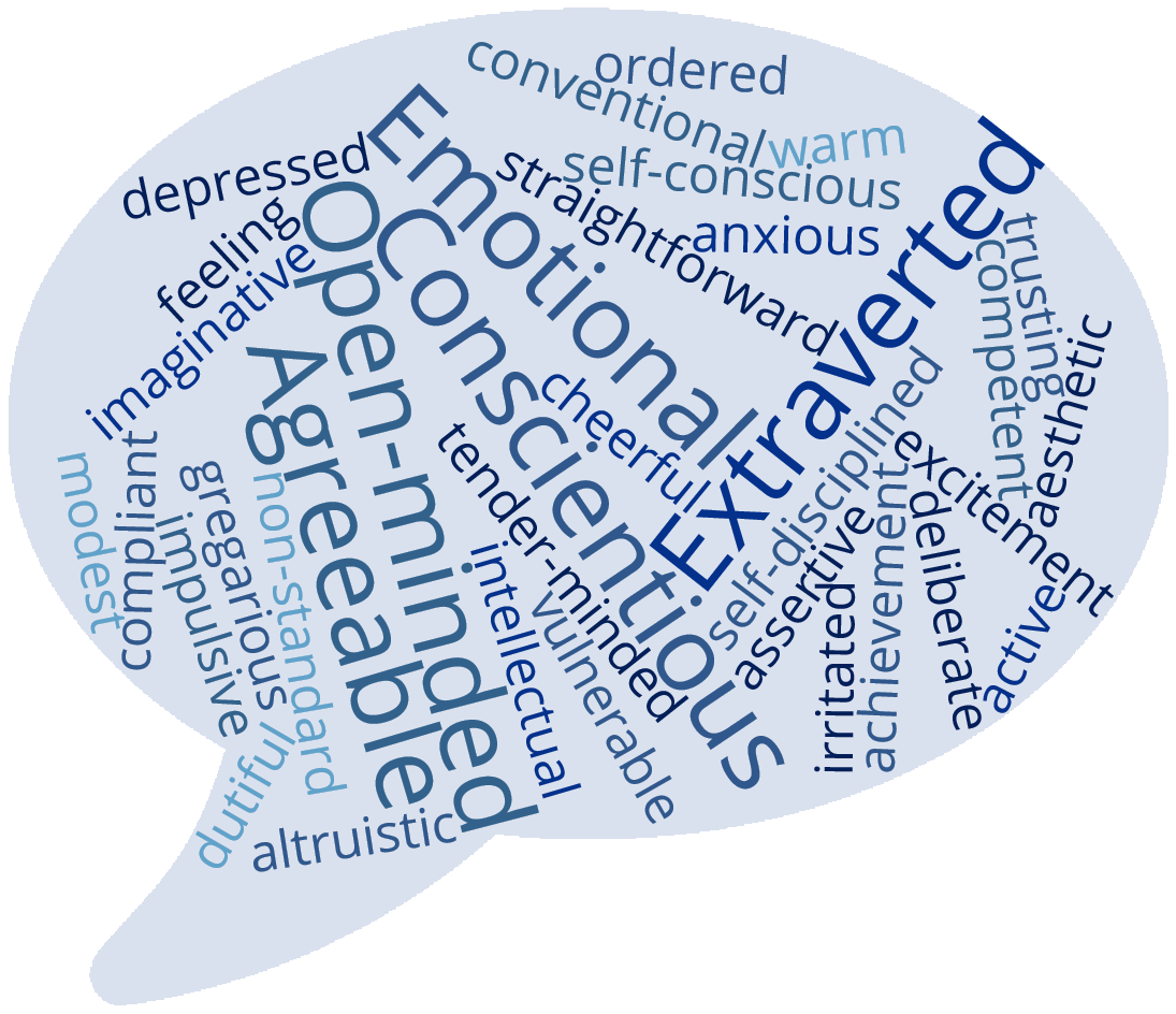 list five words that describe your character