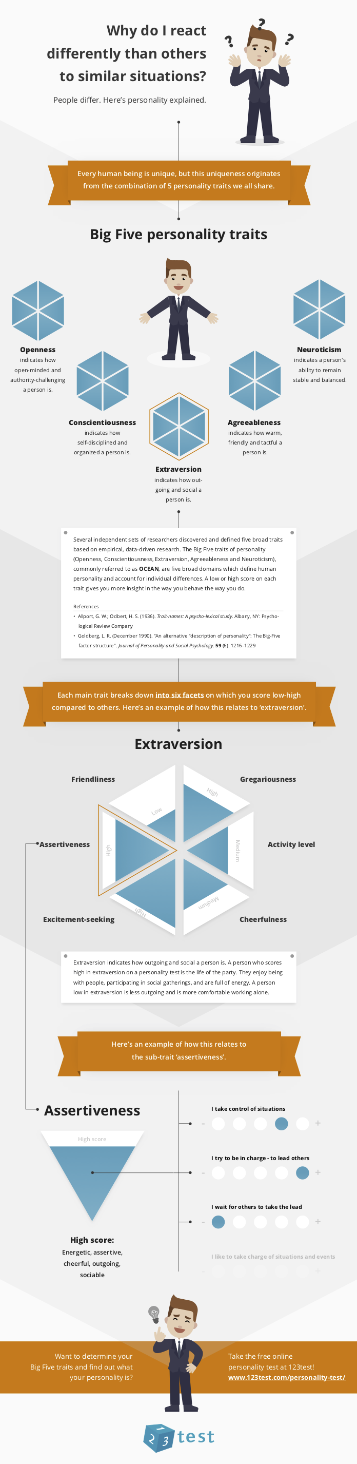 Big Five personality trait extraversion