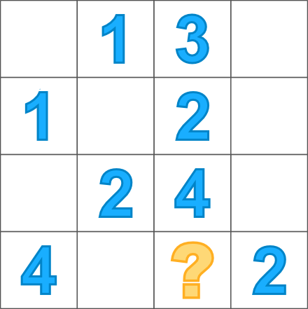how to pass logical reasoning test